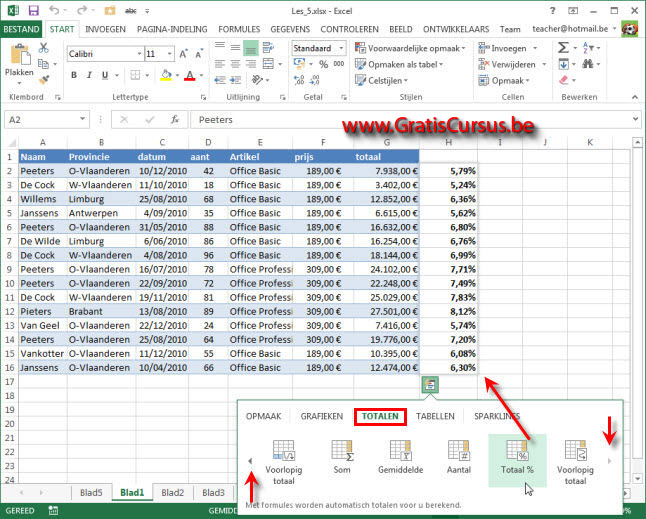 analyse in excel